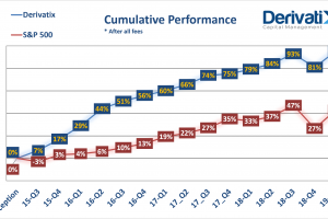 Derivatix Quarterly Report: 2019-Q1 as of Mar. 31st, 2019