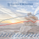 Derivatix Quarterly Report: 2020-Q2 as of June 30th, 2020