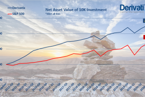 Derivatix Quarterly Report: 2020-Q3 as of Sep. 30th 2020