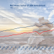 Derivatix Quarterly Report: Mid 2021-Q1 as of Feb. 16th 2021